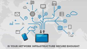 Network Infrastructure solution Dubai