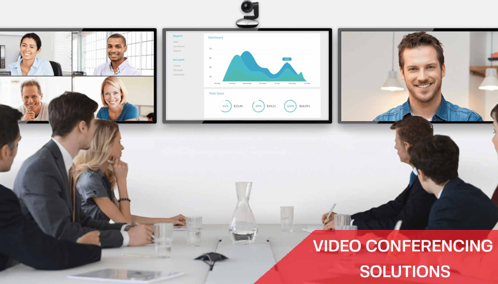 IT Video conference solution Dubai