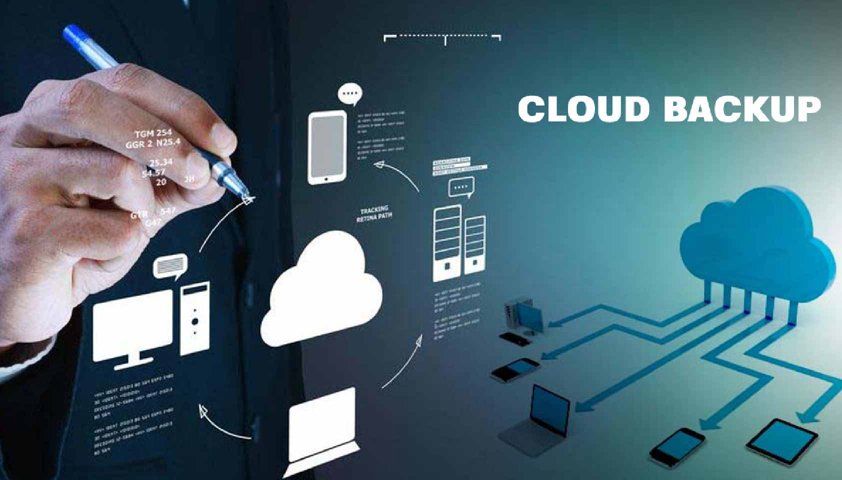 Cloud backup Dubai